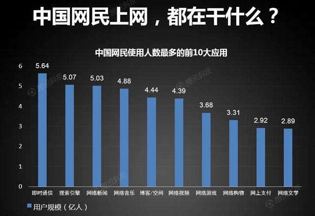 第44次《中国互联网络发展状况统计报告》发布!网民规模达8.54亿